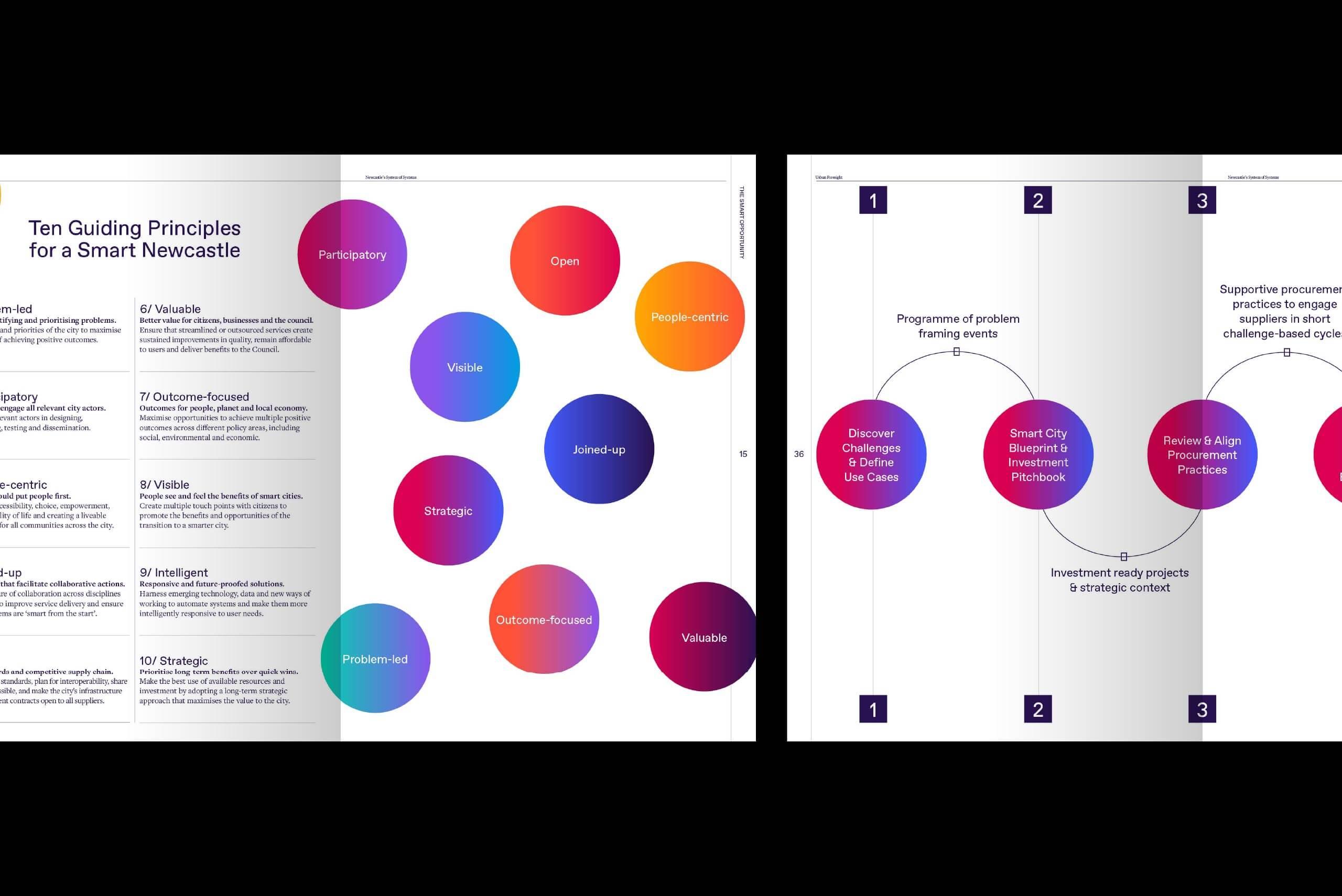 FRH-Urban-Foresight1-copy-7-1